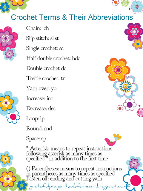 Print out and frame this cute chart with the terms and abbreviations used in crochet patterns. Display on your craft tablefor quick reference and to brighten the area. Free printable.