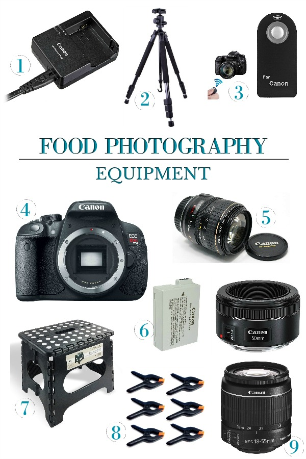 Camera equipment I use to help get great food photography shots that look amazing. Great tips for styling, lighting, backgrounds & props.